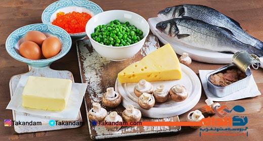 Vitamin-D2-vs-D3-foods