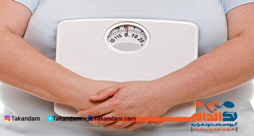 diagnose-thyroid-weight